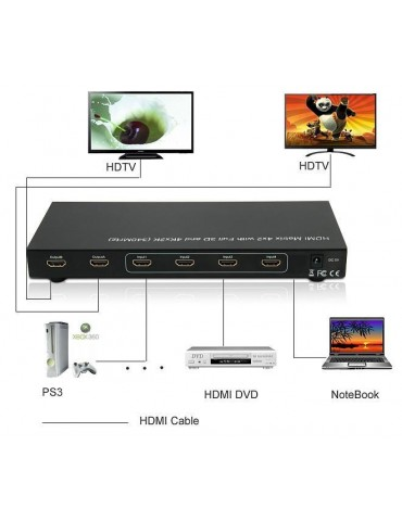 Switch KVM USB/PS2 VGA a 4...