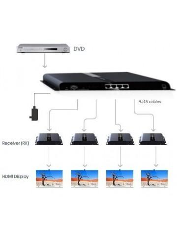Splitter DVI/Audio 4-porte,...