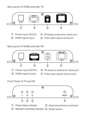 Box esterno HDD/SSD SATA...