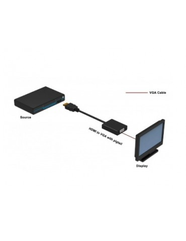 Switch KVM USB-PS2 VGA Over...